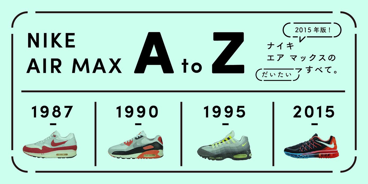 NIKE AIR MAX A to Z